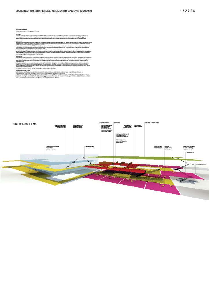 Erweiterung – Bundesrealgymnasium Schloß Wagrain